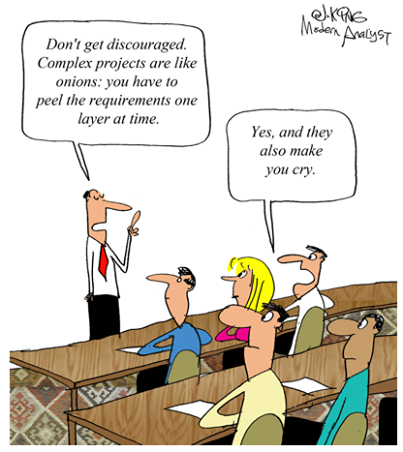 Complex Requirements